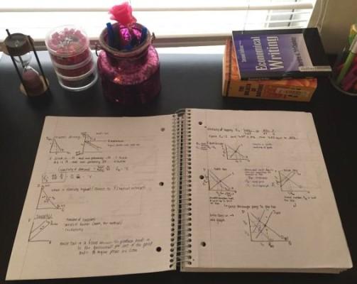 12 p.m. Studying